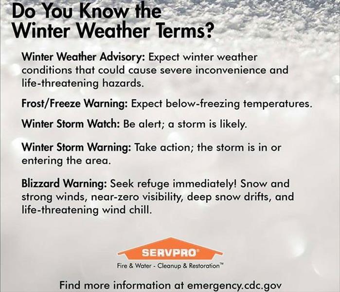General Winter Storm Warning Terms To Know